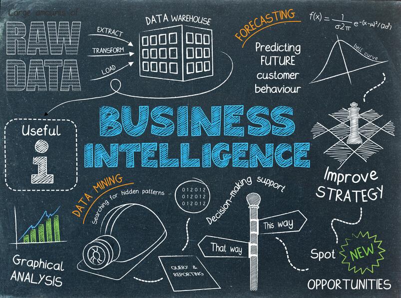 business-intelligence-