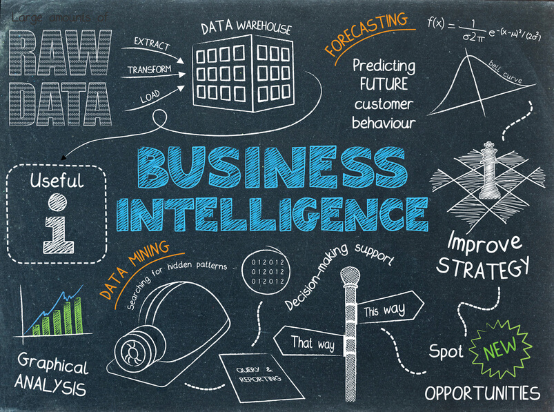 business-intelligence-